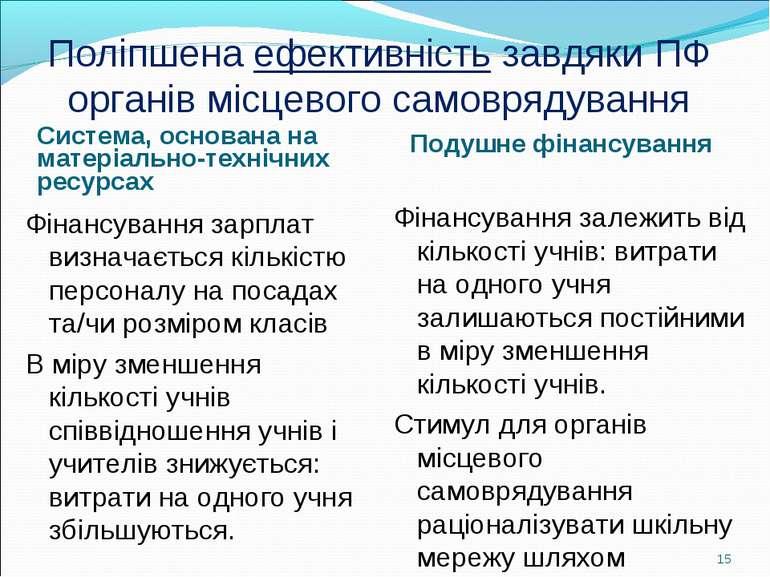 Поліпшена ефективність завдяки ПФ органів місцевого самоврядування Система, о...