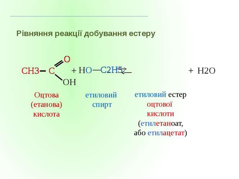 + + H2O Оцтова (етанова) кислота етиловий спирт етиловий естер оцтової кислот...