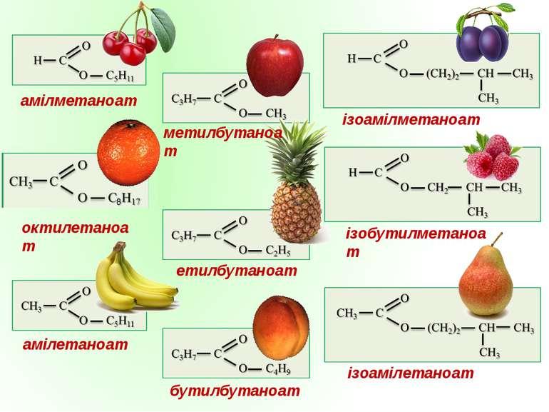амілетаноат етилбутаноат ізоамілетаноат ізоамілметаноат ізобутилметаноат бути...