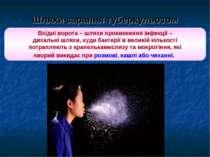 Шляхи зарання туберкульозом Вхідні ворота – шляхи проникнення інфекції – диха...