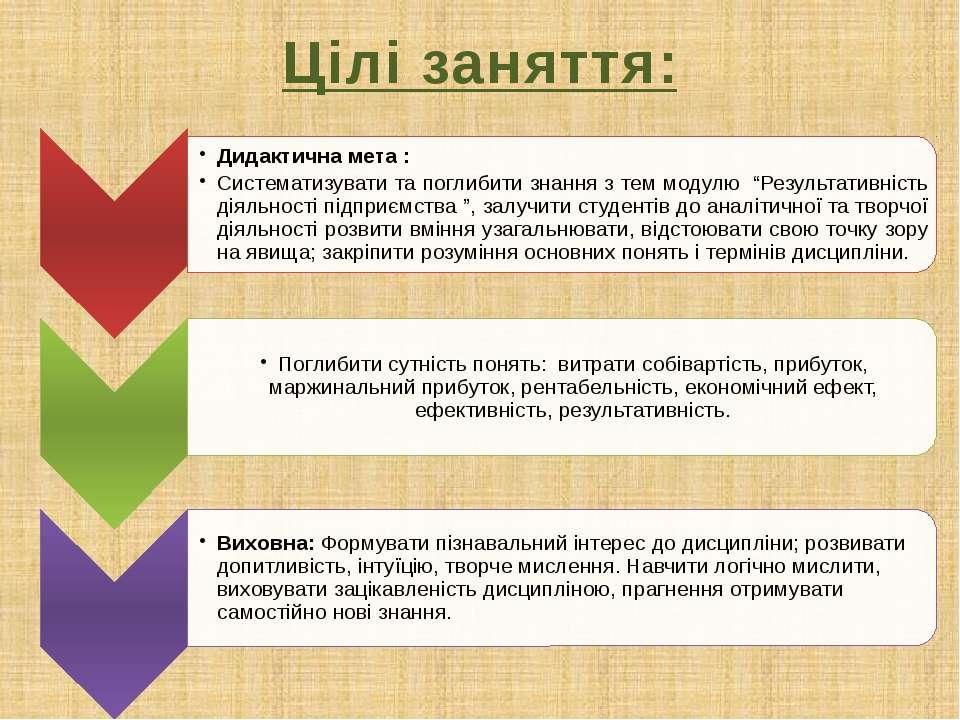 Цілі заняття: