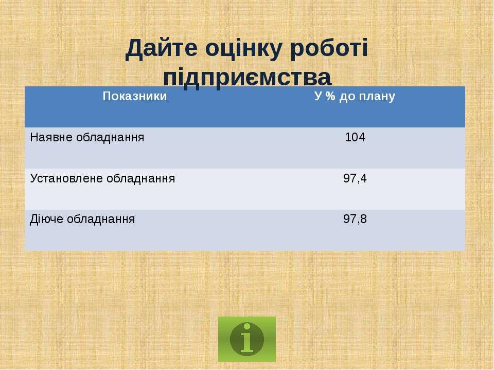Коментар розв'язання 1) Визначимо рівень наведених витрат по варіантам Пв=С+К...