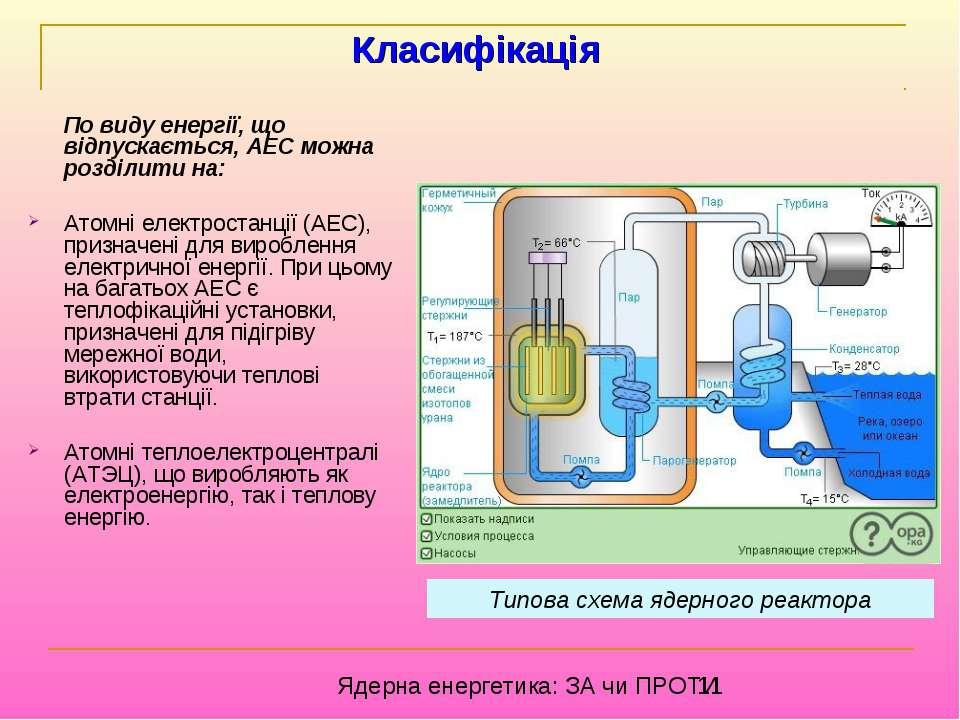 По виду енергії, що відпускається, АЕС можна розділити на: Атомні електростан...