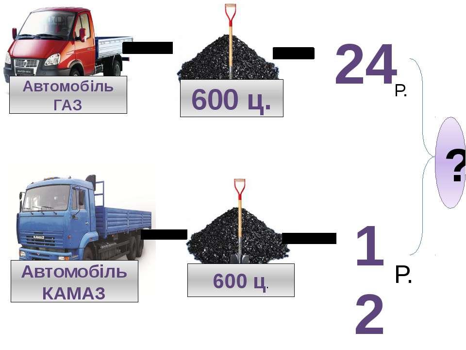 24 Автомобіль ГАЗ 600 ц. 12 Р. Р. Автомобіль КАМАЗ 600 ц. ?