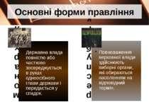 Основні форми правління Перечинський професійний ліцей Попович М.І.