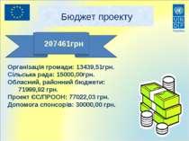 Організація громади: 13439,51грн. Сільська рада: 15000,00грн. Обласний, район...