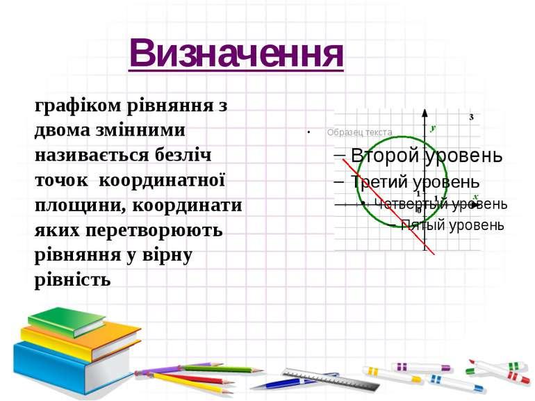 графіком рівняння з двома змінними називається безліч точок координатної площ...