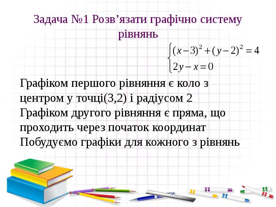 Задача №1 Розв'язати графічно систему рівнянь Графіком першого рівняння є кол...