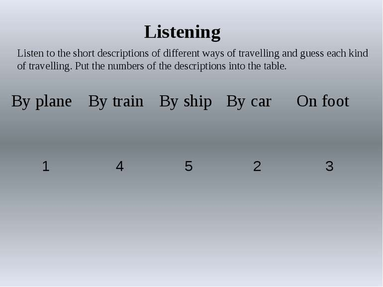 Listening Listen to the short descriptions of different ways of travelling an...