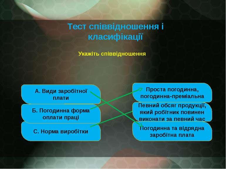Tест співвідношення і класифікації   Укажіть співвідношення С. Норма виробі...