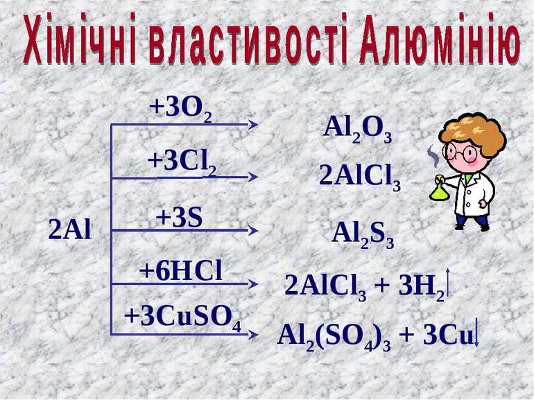 2Al +3O2 Al2O3 +3Cl2 2AlCl3 +3S Al2S3 +6HCl 2AlCl3 + 3H2 +3CuSO4 Al2(SO4)3 + 3Cu