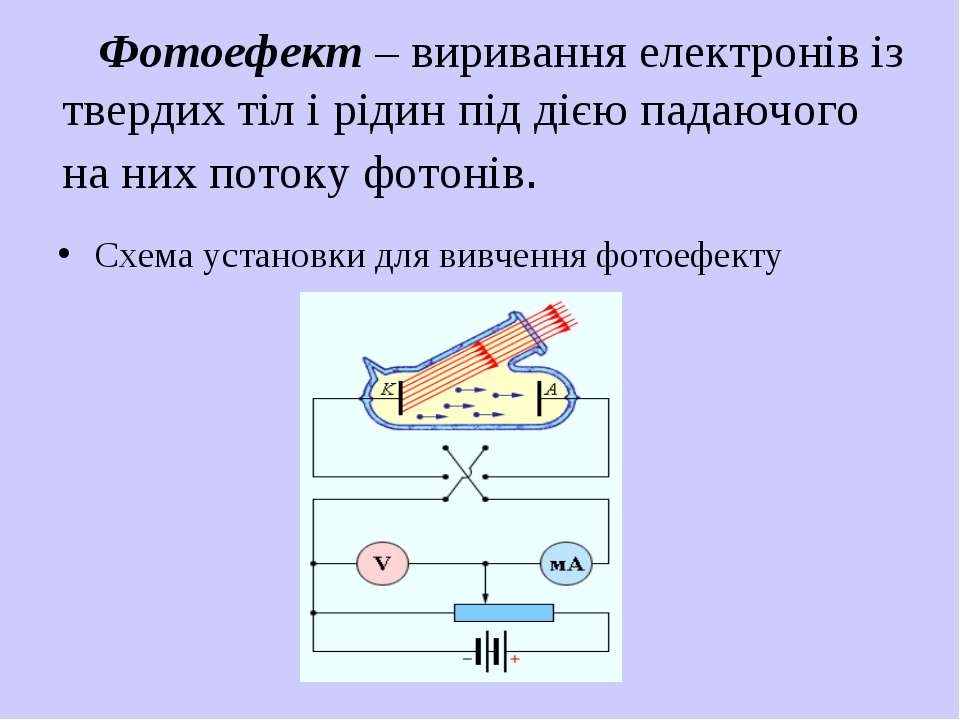 Фотоефект – виривання електронів із твердих тіл і рідин під дією падаючого на...