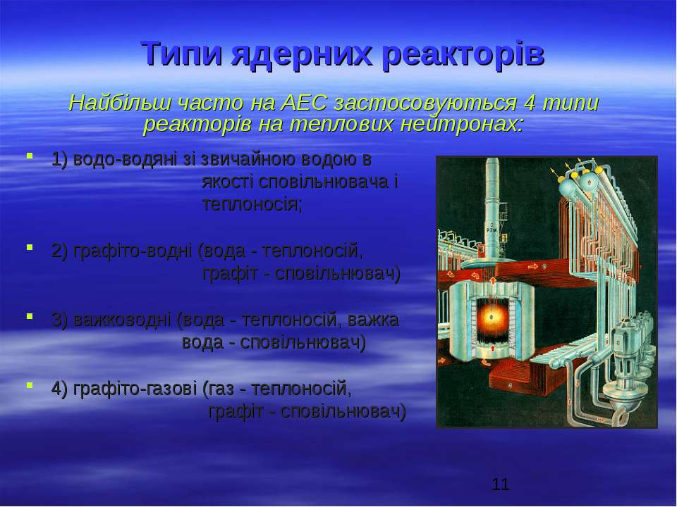 Типи ядерних реакторів 1) водо-водяні зі звичайною водою в якості сповільнюва...