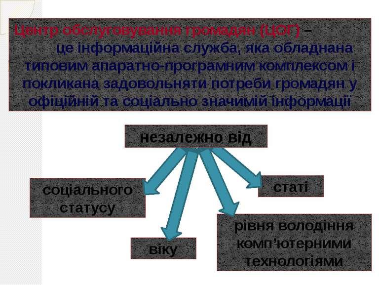 Центр обслуговування громадян (ЦОГ) – це інформаційна служба, яка обладнана т...