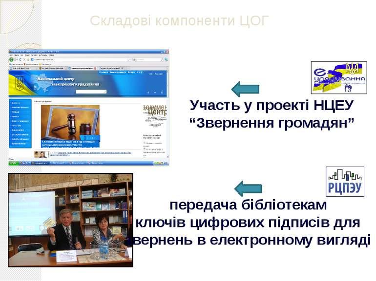 передача бібліотекамключів цифрових підписів для звернень в електронному вигляді