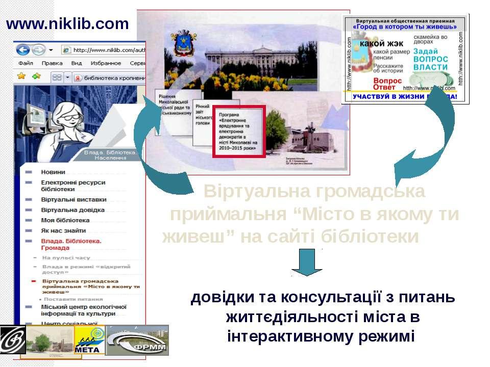 """Віртуальна громадська приймальня """"Місто в якому ти живеш"""" на сайті бібліотеки"""