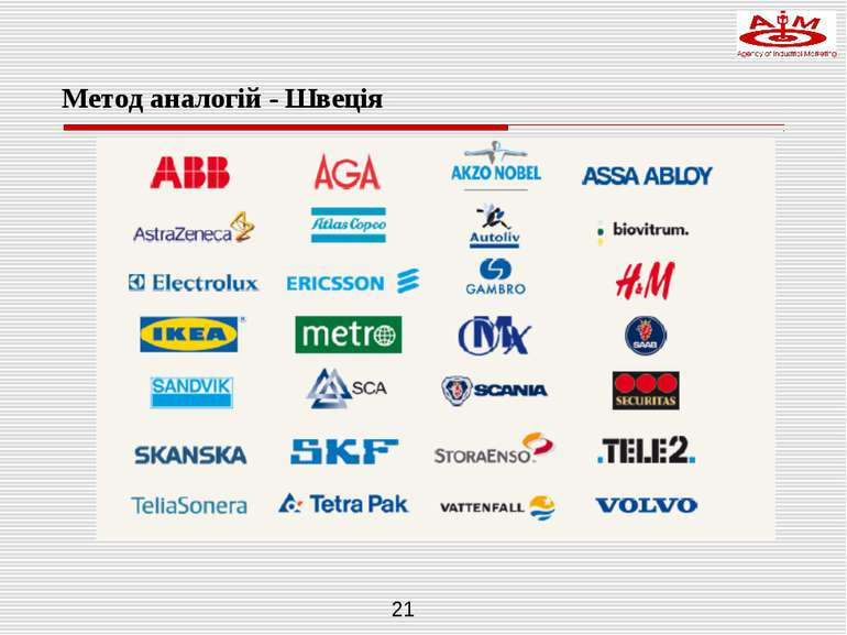 Метод аналогій - Швеція AIM Copyright © 2005-2008. All Rights Reserved. www.a...