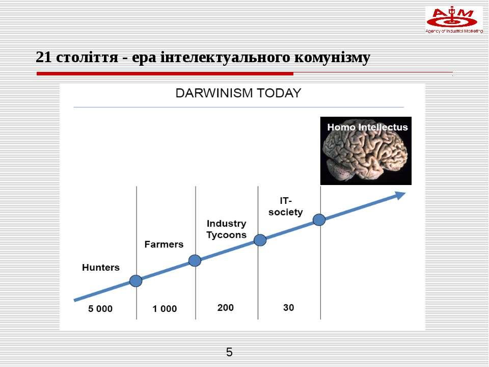 21 століття - ера інтелектуального комунізму AIM Copyright © 2005-2008. All R...