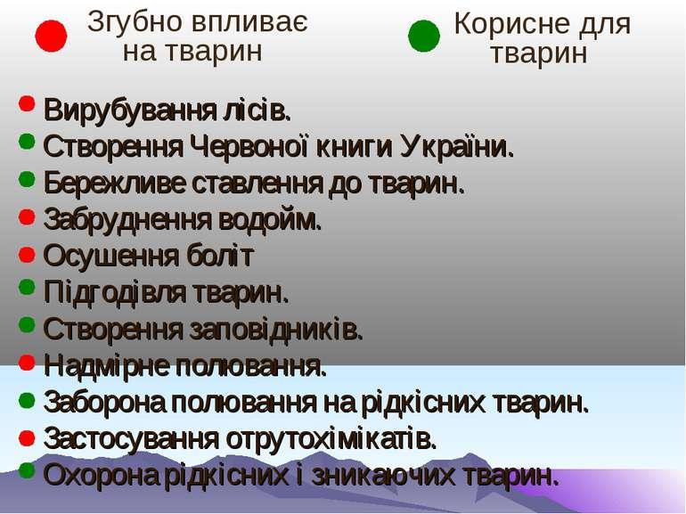 Згубно впливає на тварин Вирубування лісів. Створення Червоної книги України....