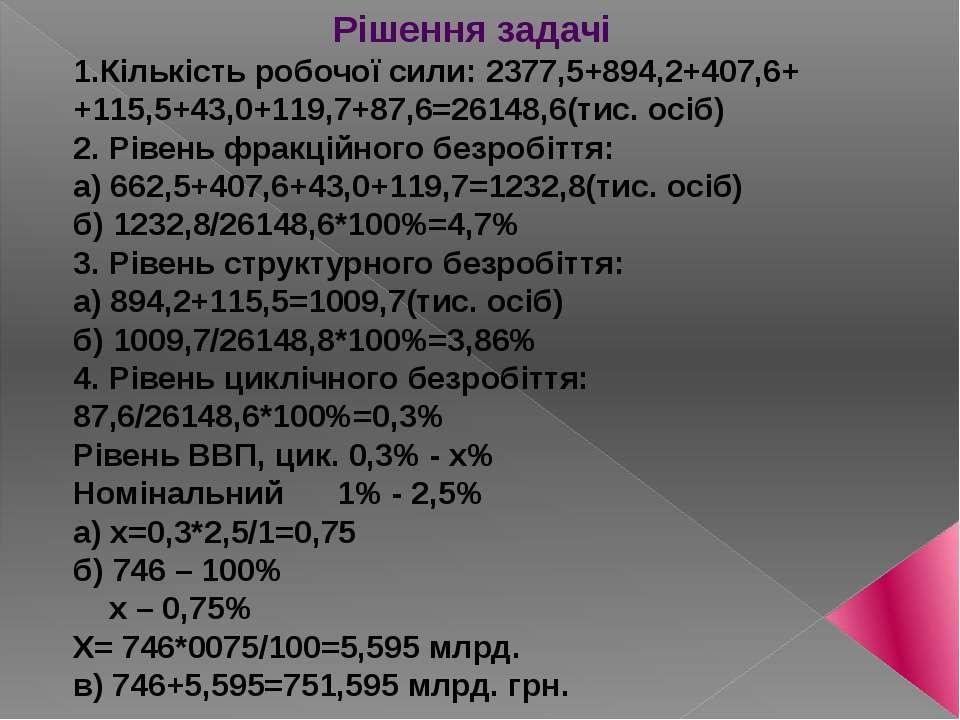 Рішення задачі 1.Кількість робочої сили: 2377,5+894,2+407,6+ +115,5+43,0+119,...