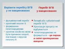 Варіанти перебігу ВГВ у не вакцинованих Перебіг ВГВ у вакцинованих фульмінант...