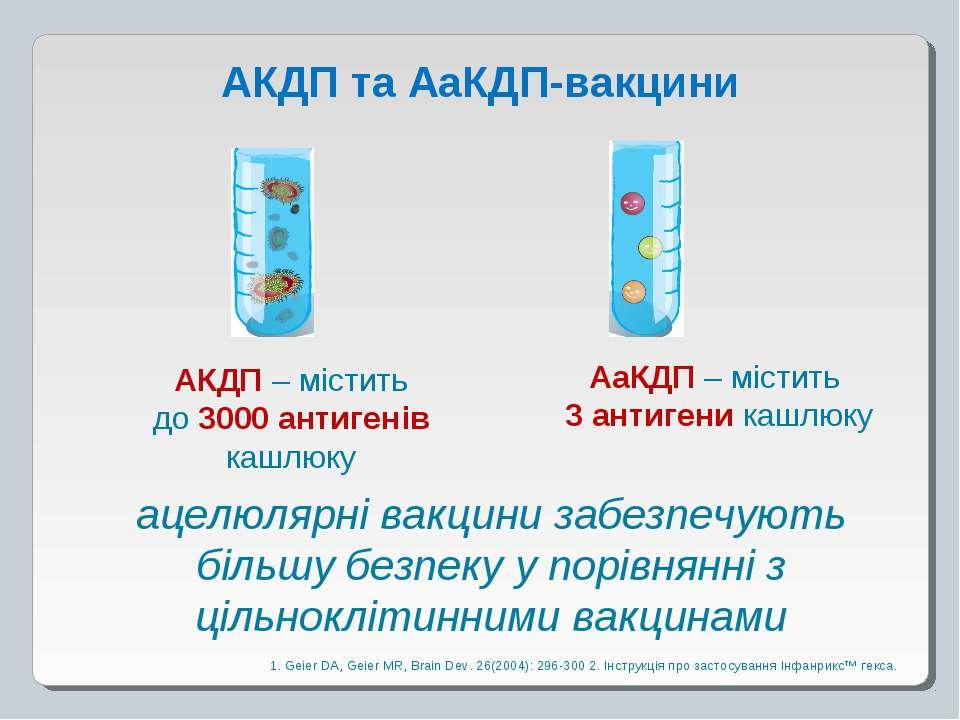 1. Geier DA, Geier MR, Brain Dev. 26(2004): 296-300 2. Інструкція про застосу...