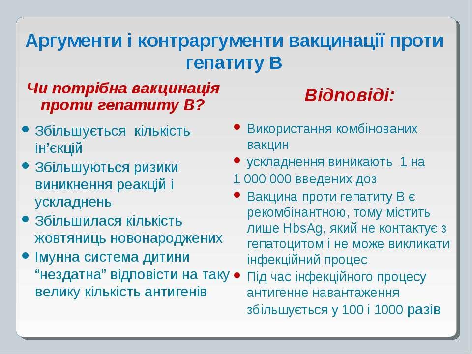 Аргументи і контраргументи вакцинації проти гепатиту В Чи потрібна вакцинація...