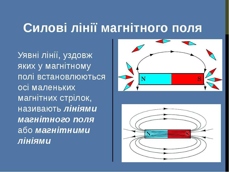 Силові лінії магнітного поля Уявні лінії, уздовж яких у магнітному полі встан...