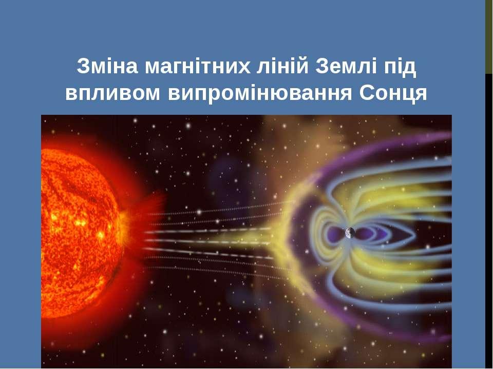 Зміна магнітних ліній Землі під впливом випромінювання Сонця