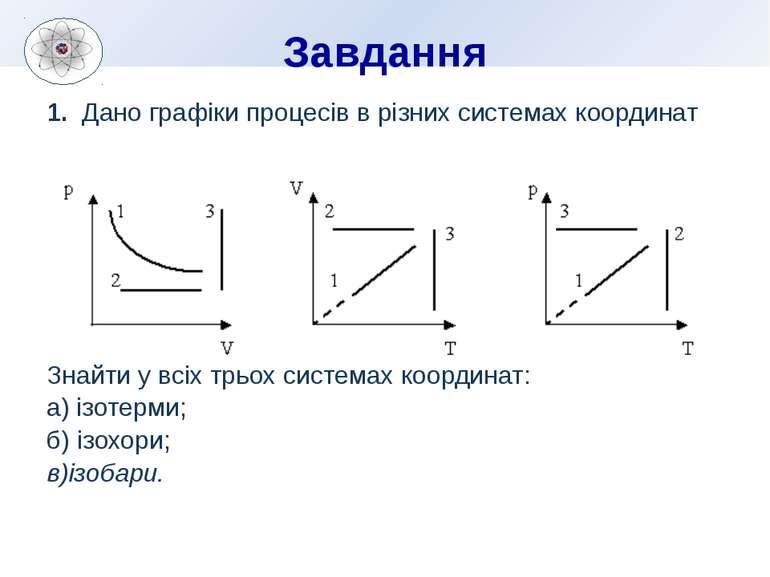 Завдання 1. Дано графіки процесів в різних системах координат Знайти у всіх т...