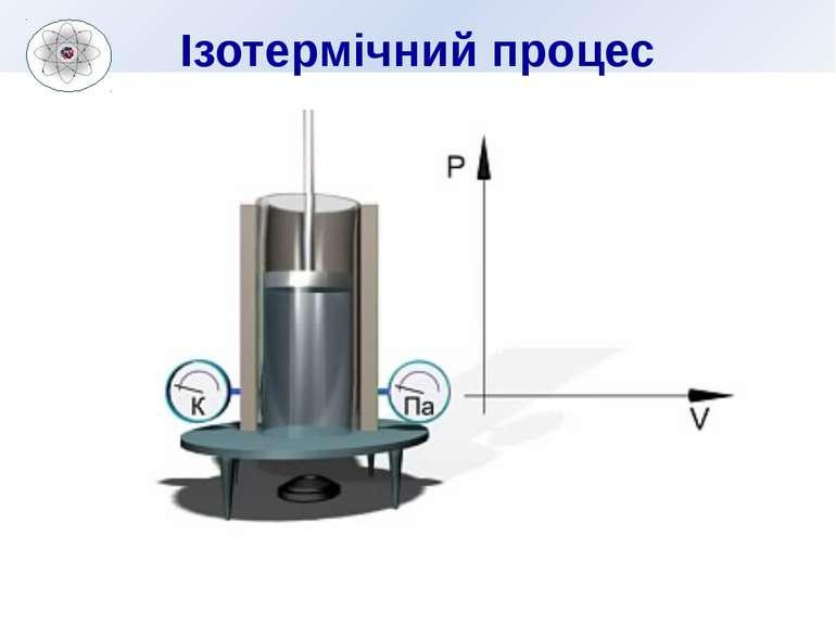 Ізотермічний процес