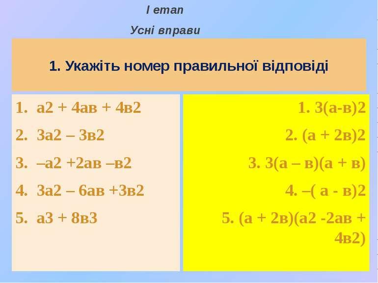 І етап Усні вправи 1. Укажіть номер правильної відповіді 1. а2 + 4ав + 4в2 2....