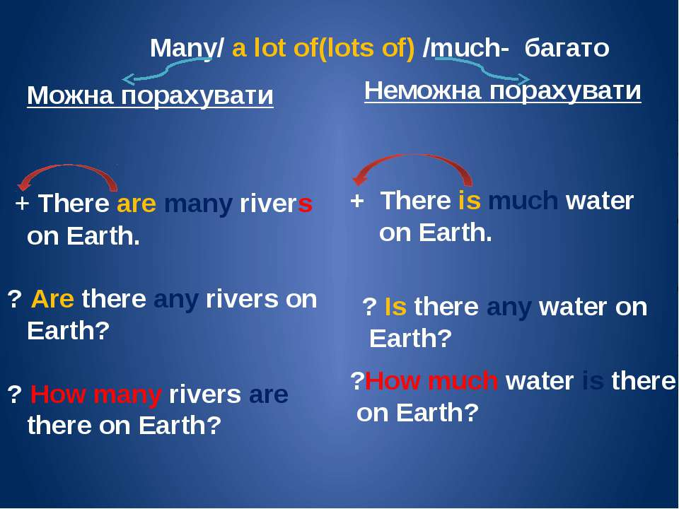 + There are many rivers on Earth. ? Are there any rivers on Earth? ? How many...