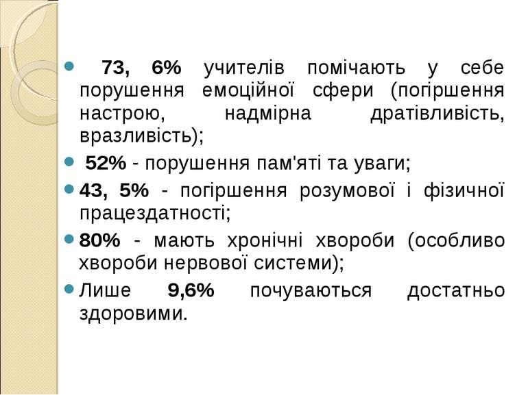73, 6% учителів помічають у себе порушення емоційної сфери (погіршення настро...