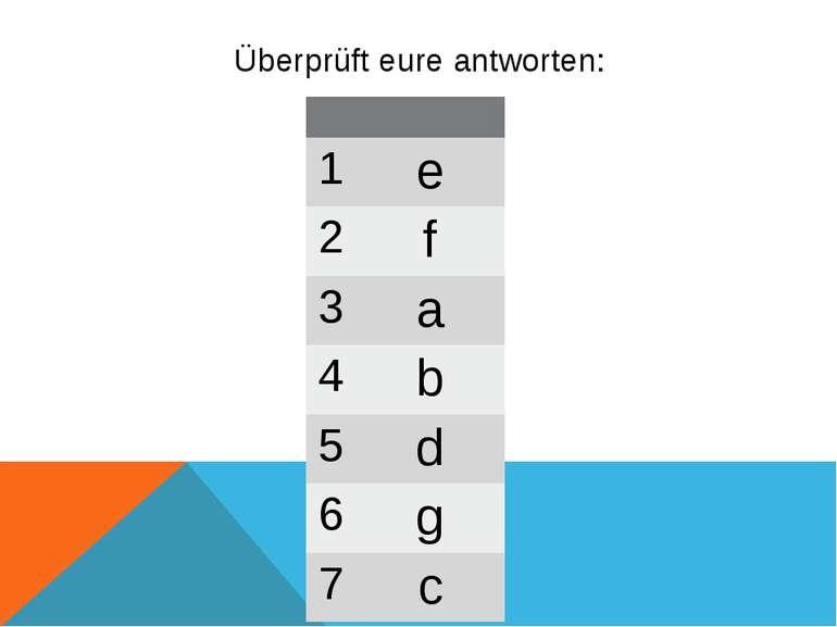 Überprüft eure antworten: 1 e 2 f 3 a 4 b 5 d 6 g 7 c