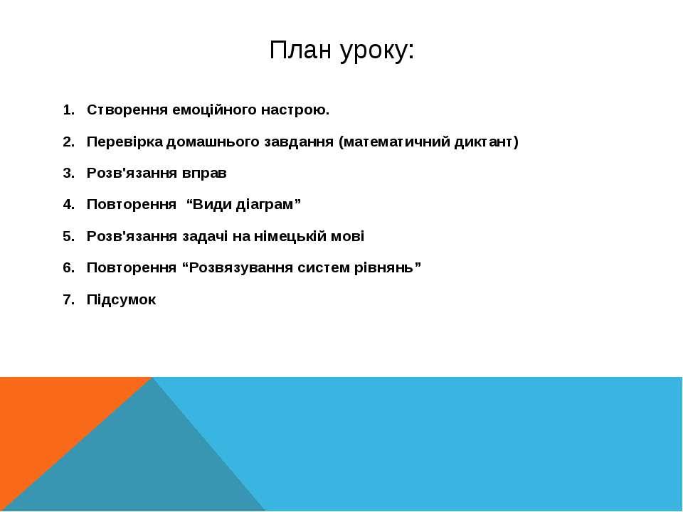 План уроку: Створення емоційного настрою. Перевірка домашнього завдання (мате...