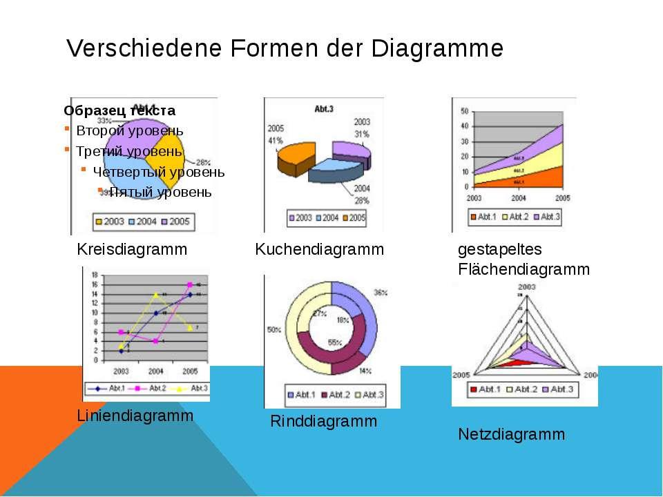Verschiedene Formen der Diagramme Kreisdiagramm Kuchendiagramm gestapeltes Fl...