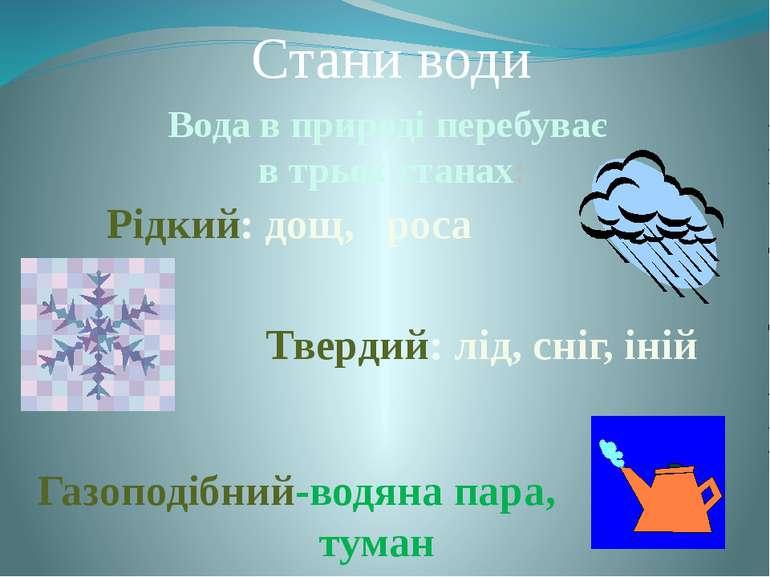 Стани води Вода в природі перебуває в трьох станах: Рідкий: дощ, роса Твердий...