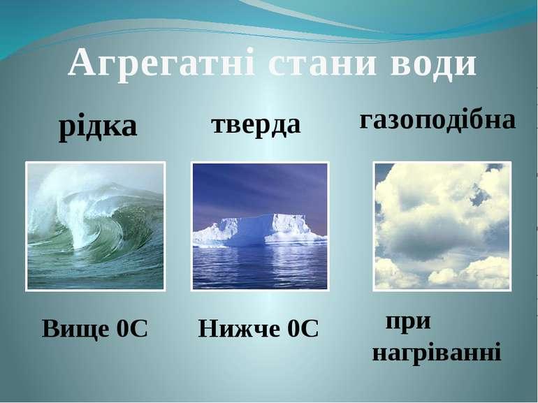 Агрегатні стани води рідка тверда газоподібна Вище 0С Нижче 0С при нагріванні