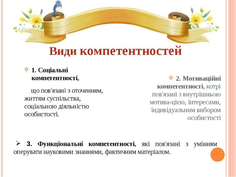 1. Соціальні компетентності, що пов'язані з оточенням, життям суспільства, со...