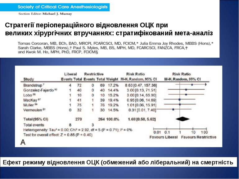Ефект режиму відновлення ОЦК (обмежений або ліберальний) на смертність Страте...