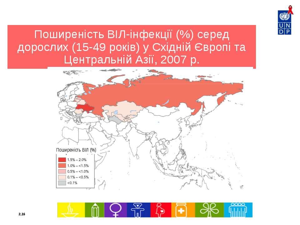Поширеність ВІЛ (%)