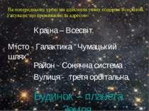 """Країна – Всесвіт. Місто - Галактика """"Чумацький шлях"""". Район - Сонячна система..."""