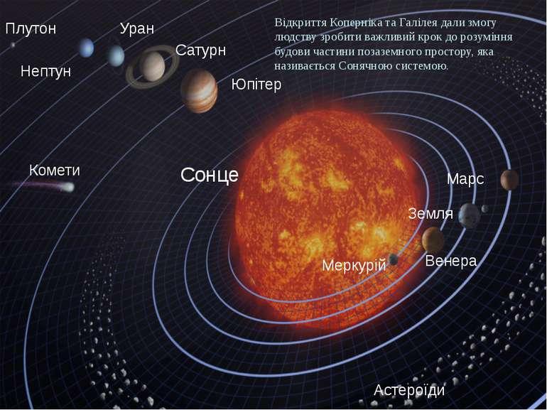 Меркурій Венера Земля Марс Юпітер Сатурн Уран Нептун Плутон Комети Астероїди ...