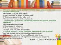 4. Указати рядок, у якому допущено помилку щодо написання питально-відносних ...