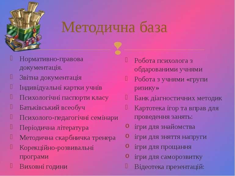 Методична база Нормативно-правова документація. Звітна документація Індивідуа...