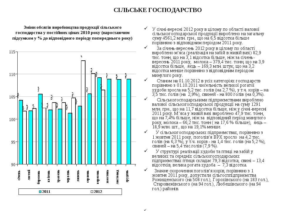 СІЛЬСЬКЕ ГОСПОДАРСТВО У січні-вересні 2012 року в цілому по області валової с...