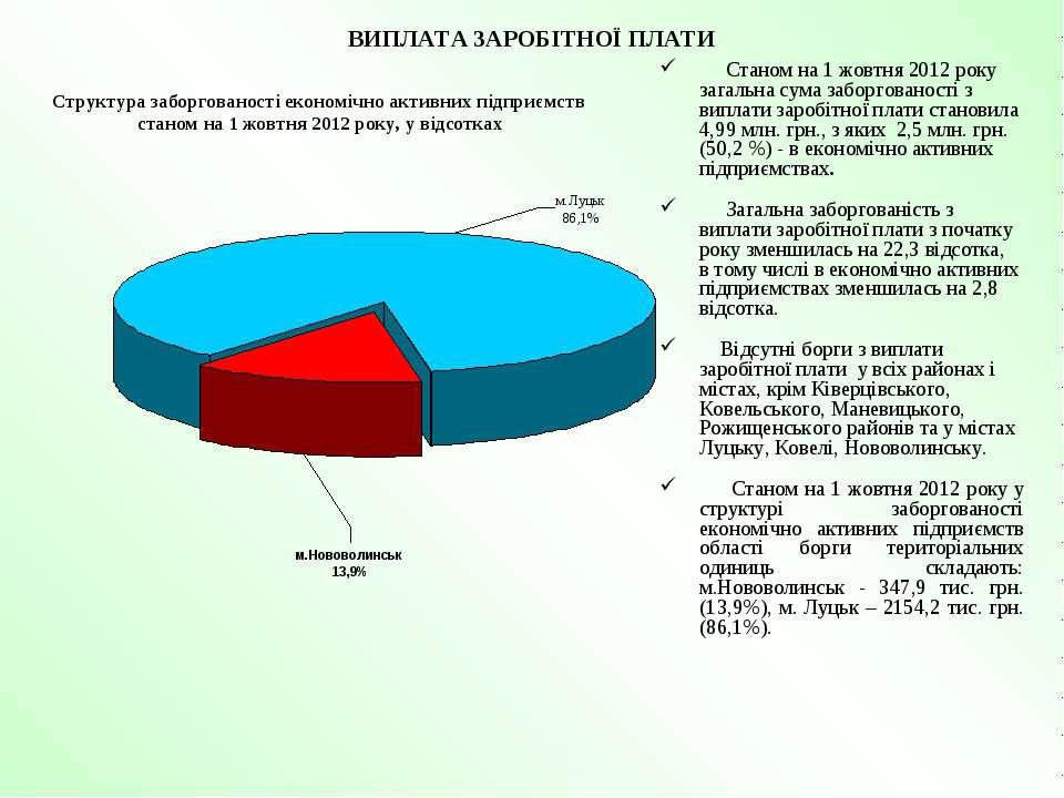 ВИПЛАТА ЗАРОБІТНОЇ ПЛАТИ Станом на 1 жовтня 2012 року загальна сума заборгова...