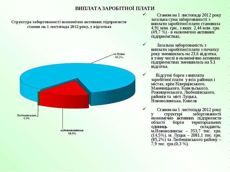 ВИПЛАТА ЗАРОБІТНОЇ ПЛАТИ Станом на 1 листопада 2012 року загальна сума заборг...