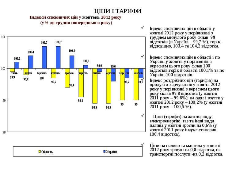ЦІНИ І ТАРИФИ Індекс споживчих цін в області у жовтні 2012 року у порівнянні ...